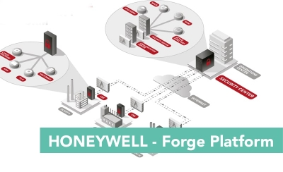 HONEYWELL - Forge Cybersecurity Platform
